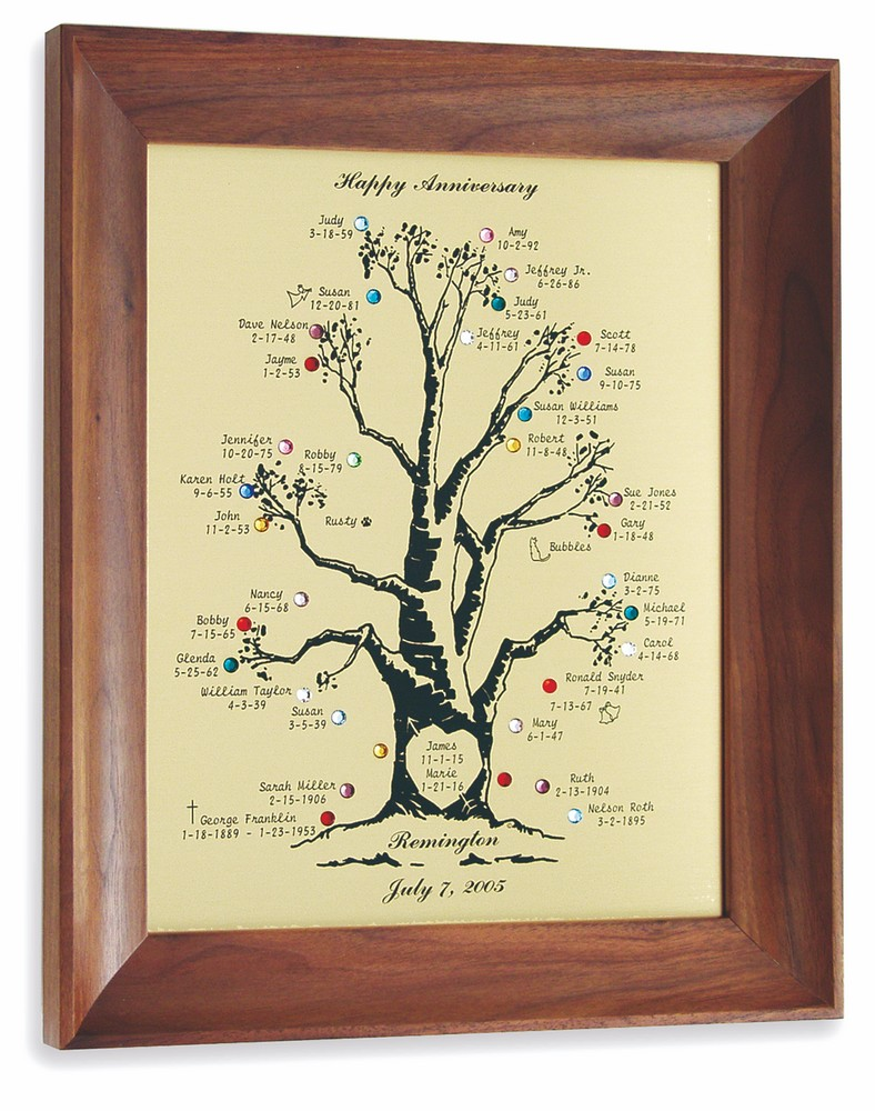 Family Birthstone Trees +